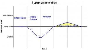 supercomp